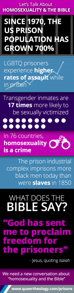 queer-theology-prisons-graphic